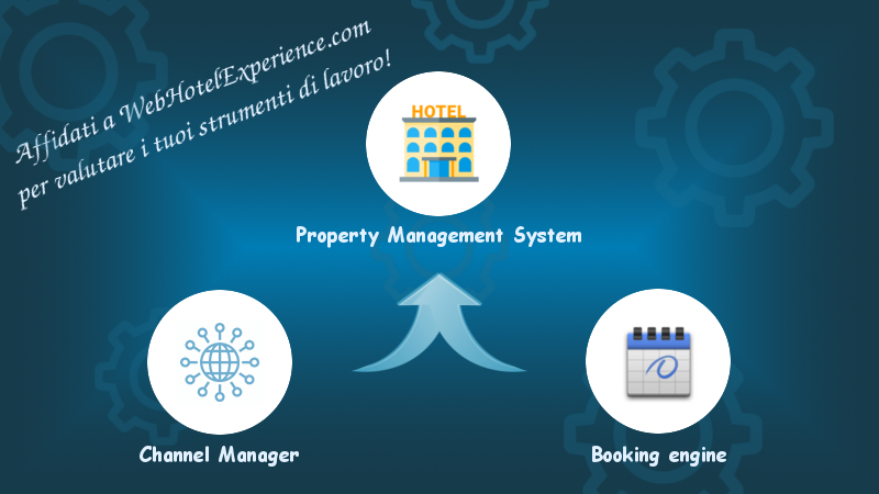 Booking Engine - Channel Manager - Property Management System